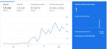Analytics NUEVA.png