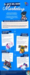 Infografía Caligrafía Artes Visuales  Azul Plano Tipografía.png